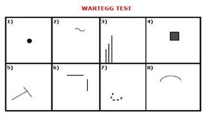 contoh soal wartegg test